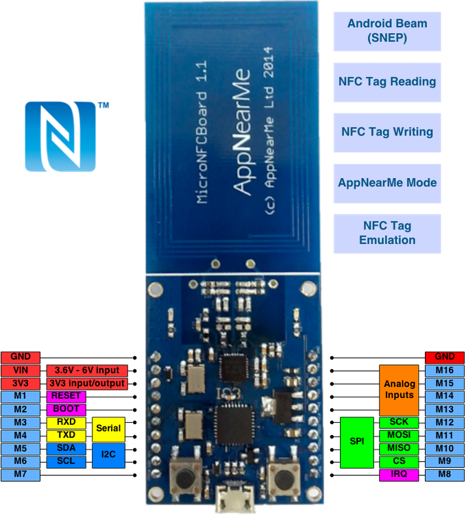 MicroNFCBoard - Easy NFC for the Internet of Things by
