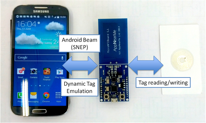 MicroNFCBoard - Easy NFC for the Internet of Things by Donatien