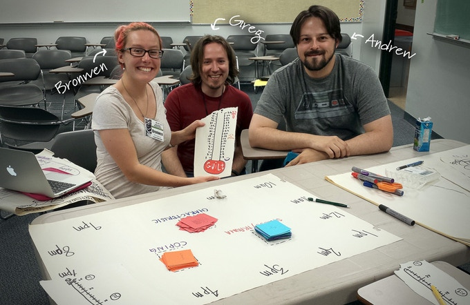 The team playtesting an early version of The Reunion at DHSI