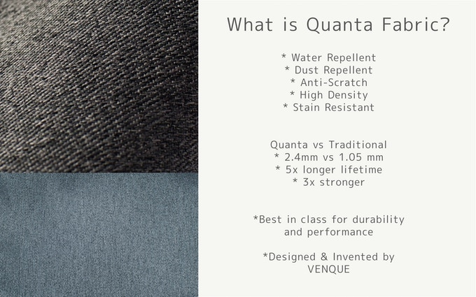 Quanta Fabric is Used on All of Our Products
