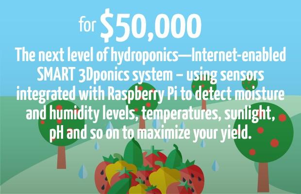 3Dponics $50,000 Stretch Goal