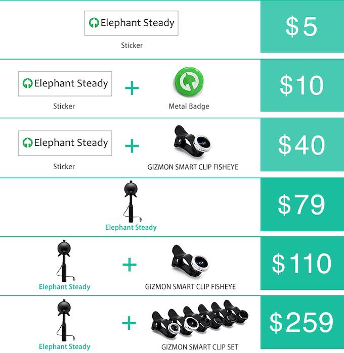 Kickstarter Salaries | Glassdoor