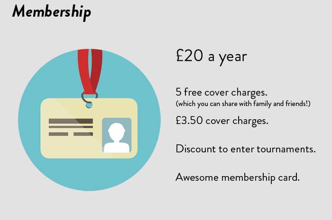 When we open, membership will go up to £25!