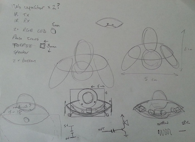 Thought process as the PCB shape was being thought out