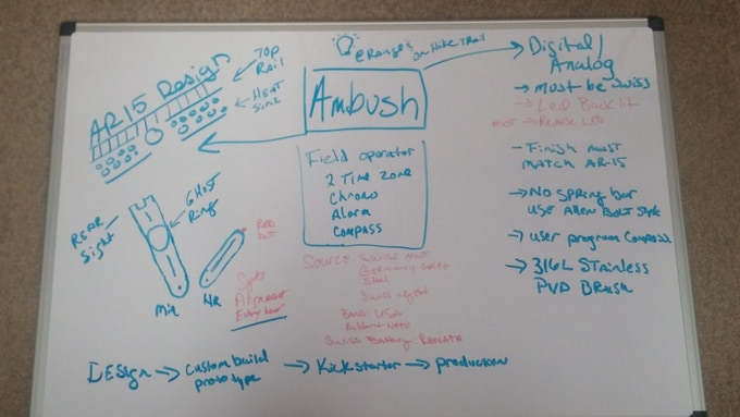 The Ambush Whiteboard