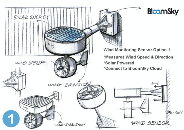 BloomSky: World's First Smart Weather Camera by BloomSky