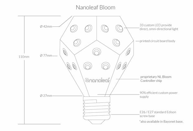 Nanoleaf Bloom: A New Way to Dim Your Lights! by Gimmy Chu