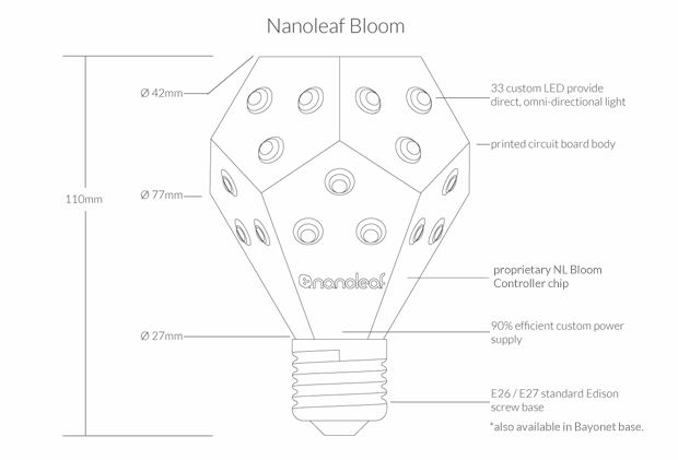 Nanoleaf Bloom: A New Way to Dim Your Lights! by Gimmy Chu