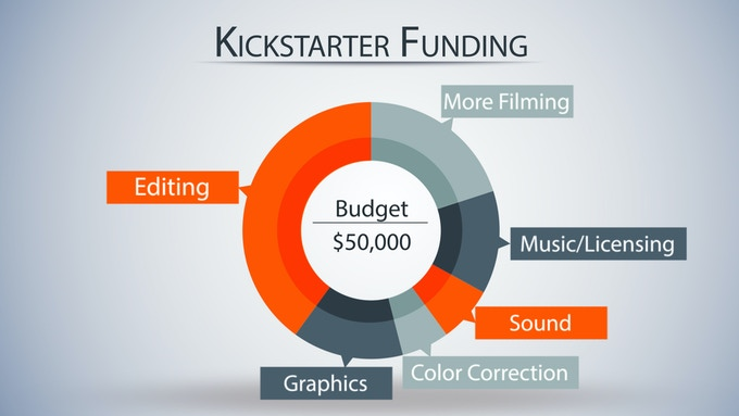 Our amazing Until 20 backers raised  $50,000 for Phase 1. Now we need your support for the next BIG hurdle!