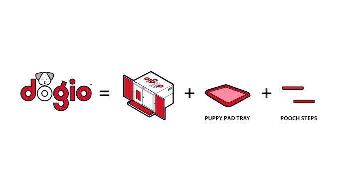 Dogio comes with a Pee Pad Tray *Stairs are optional*