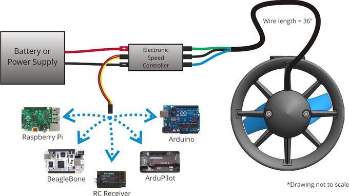 the t100 a game changing underwater thruster by bluerobotics wiring diagram for the t100 thruster