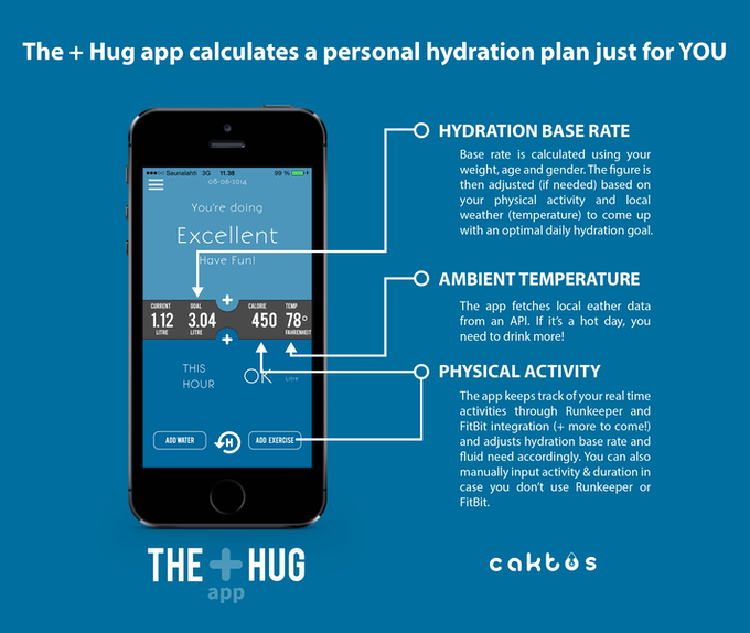 The Hug app adjusts Your personal hydration goal.