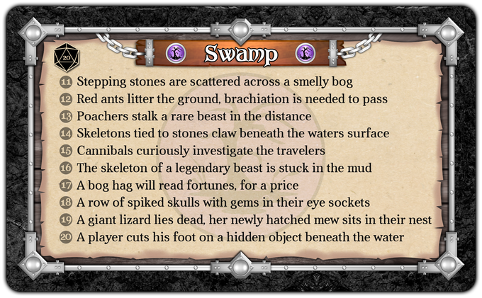 Swamp Variable Card - Roll of 11-20