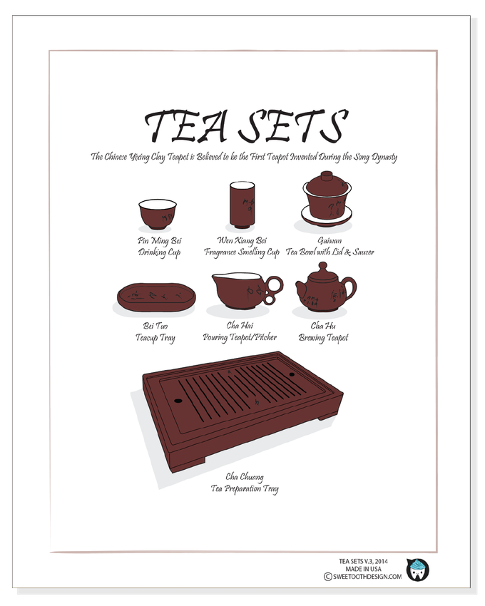Alchemy Of TeaAn Illustrated Diagram Popular Tea Recipes By