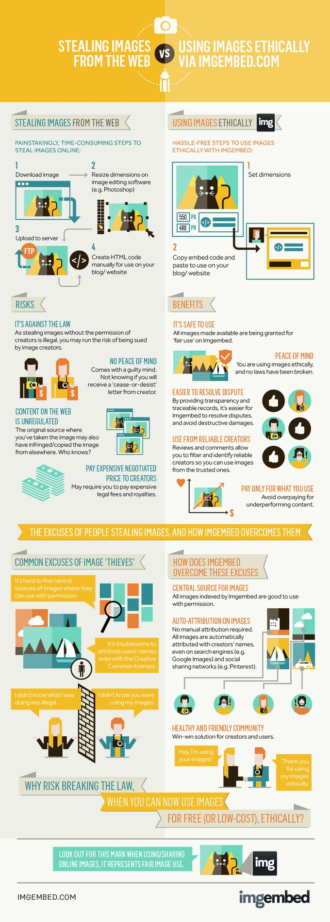 Infographic - IMGembed benefits image owners and users alike