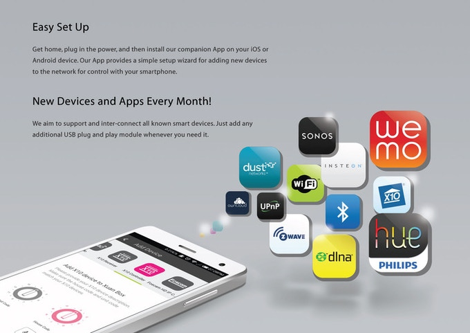 Integrates all your smart home devices and internet services.