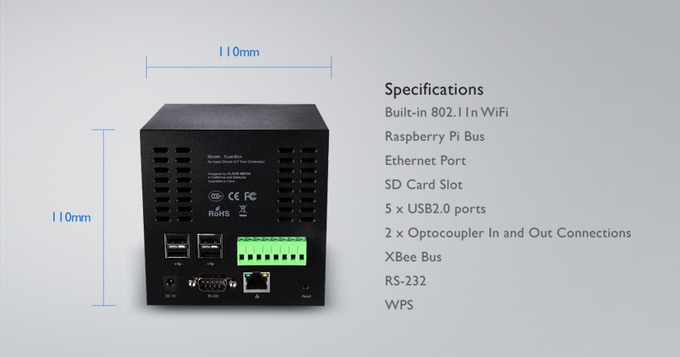 * Free plug & play module come with the box: Bluetooth LE 4.0, Z-Wave   * Other optional module: X10, Insteon and many mores
