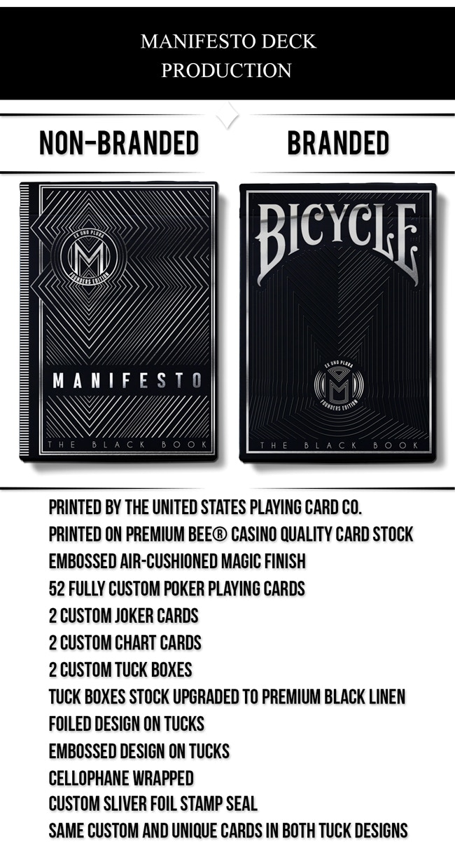 Uspcc Printed The Black Book Manifesto Playing Card Deck By
