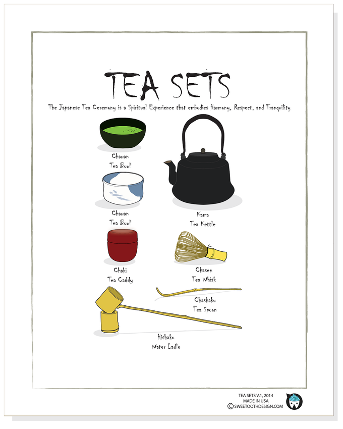 Alchemy of Tea:An Illustrated Diagram of Popular Tea