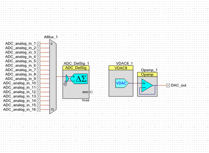 I would have made this a 64 channel ADC, but it doesn't fit in the picture...
