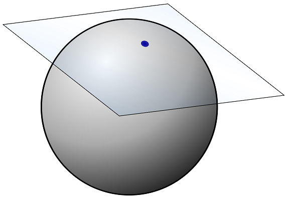 A sphere is tangent to a plane at one point. There is an inherent absence of pumps, pits, and scratches on the grade 5 ceramic bearings. These factors contribute to the stability of the Janus Top.