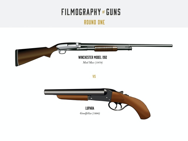 the filmography of guns by cathryn lavery kickstarter