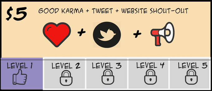 $5 Level 1 Your name on our website backers section, some good karma sent your way, and a thank-you on our Twitter feed.
