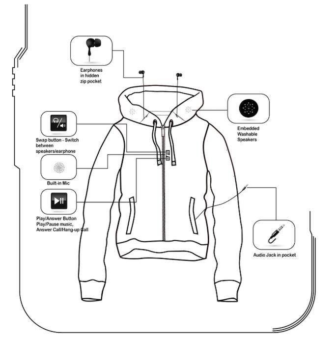 c79f6eb62 Audio Jacket by AIOG GROUP — Kickstarter