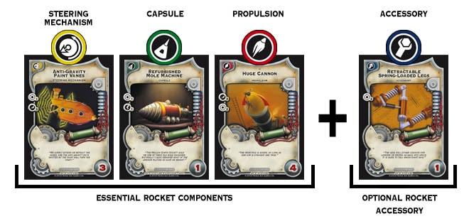 Rocket components.