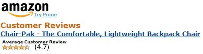 Amazon test market sales reviews 2012