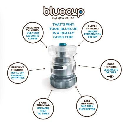 Benefits using Bluecup