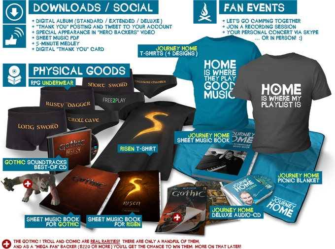 """Visit the """"Backer Rewards"""" page to learn all about rewards!"""