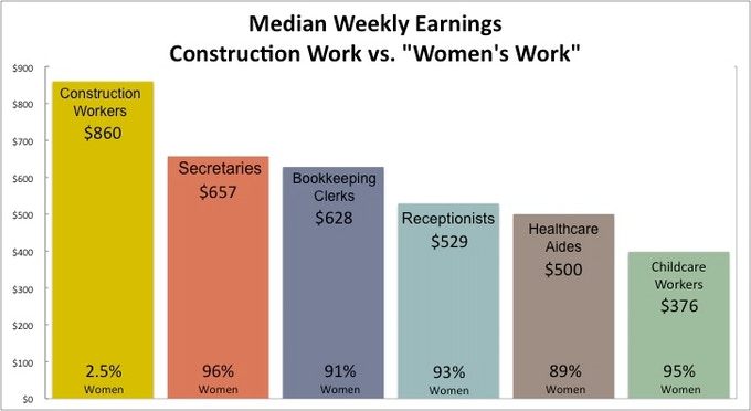 Based on data from the U.S. Department of Labor for 2013