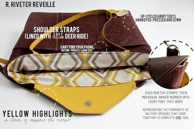 Reveille Details