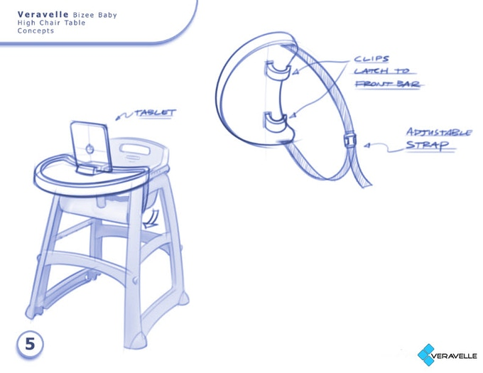 Thinking through the high chair assembly/attachment