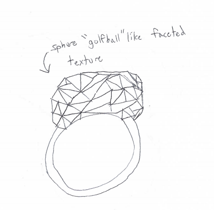 """prototype sketch"" of the Ruby Ring"