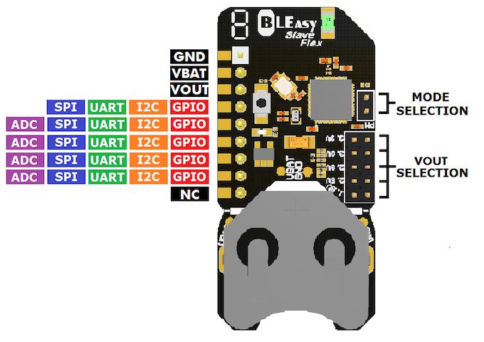 BLEasy Slave Flex Pin Configuration