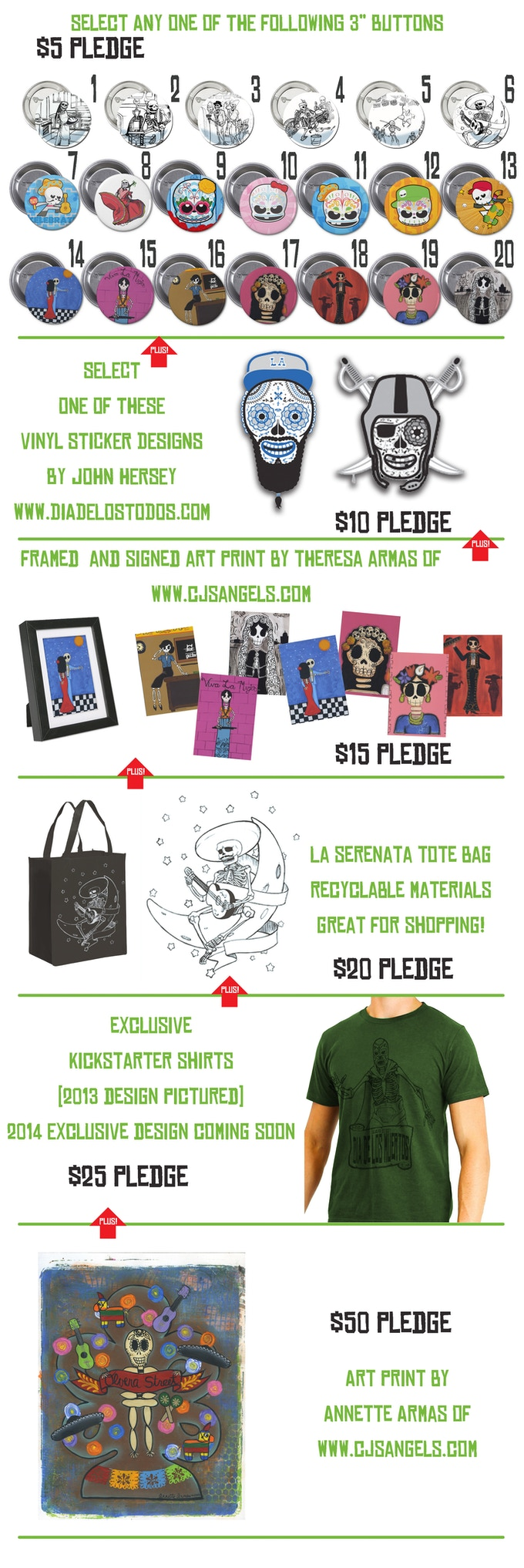 2014 Rewards! See what you get for helping us out!