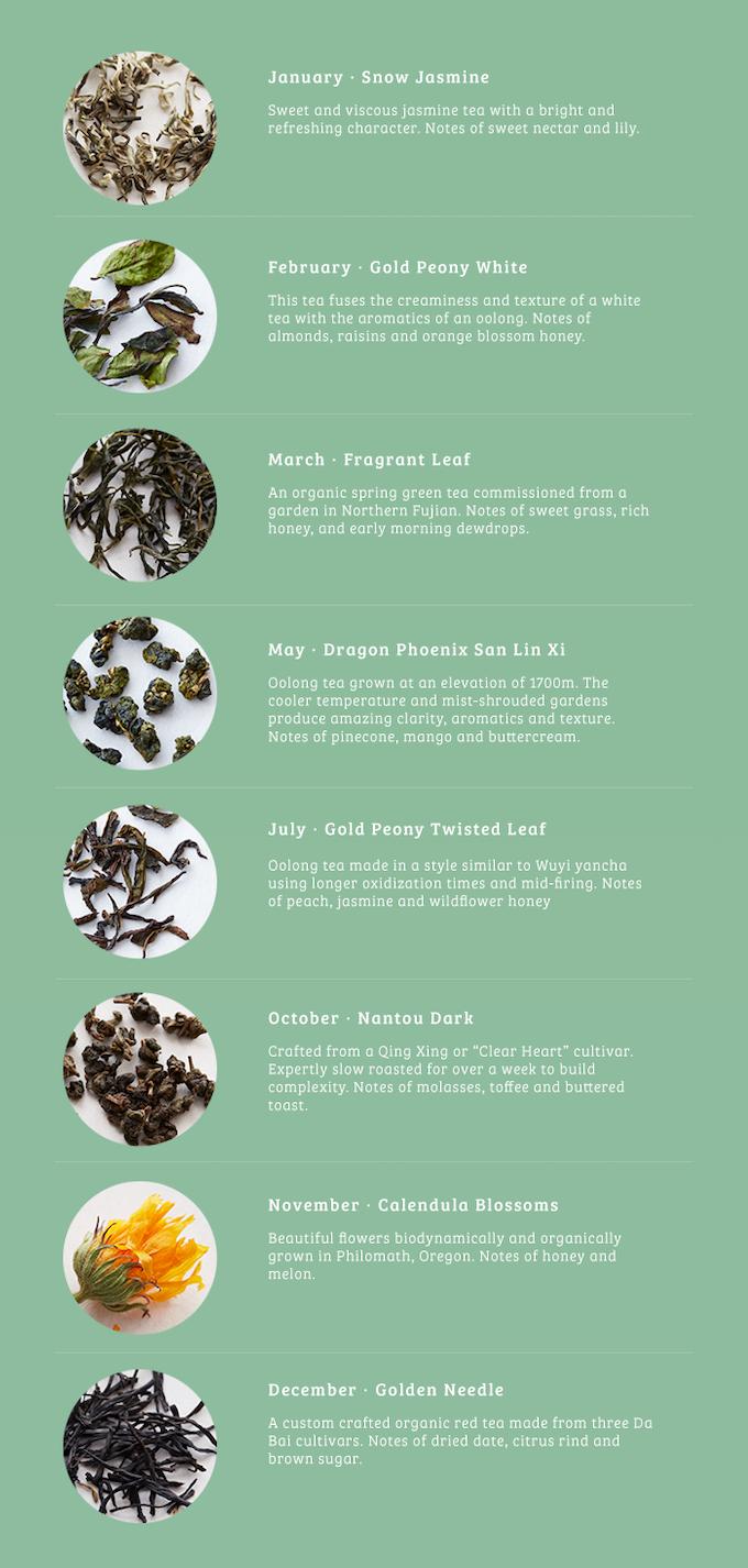 Tea Spirits 2015 Calendar by Heather Penn — Kickstarter