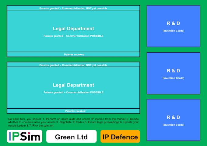 4 x Company mini-boards – Purple Pty Ltd, Red Co, Yellow Inc, Green Ltd