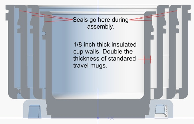 Insulated cup walls and seal positions