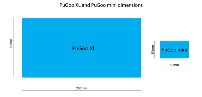 PuGoo XL vs PuGoo mini