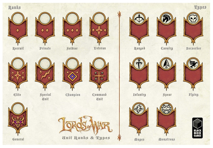 Learn more about what these symbols mean on our website, www.lords-of.war.com!