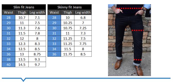 US Sizes