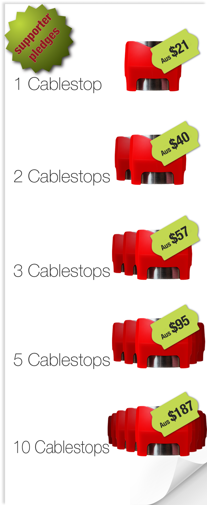 Cablestop supporter offers