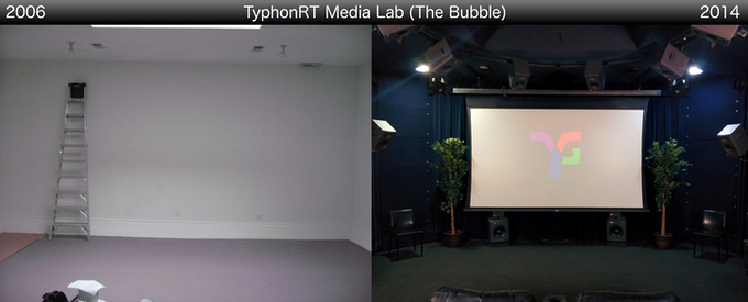 TyphonRT Media R&D Studio