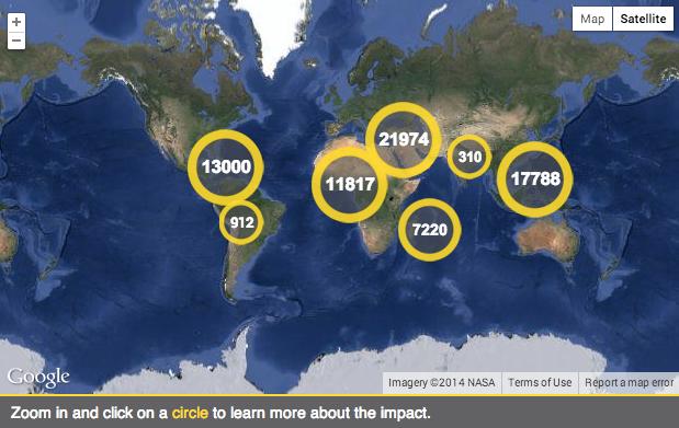 The Impact Map: WakaWakas in developing countries