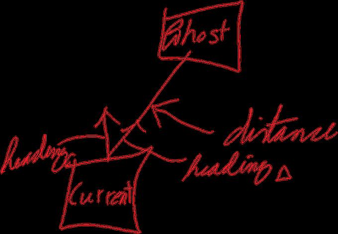 September 2013 - Conceptual Drawing