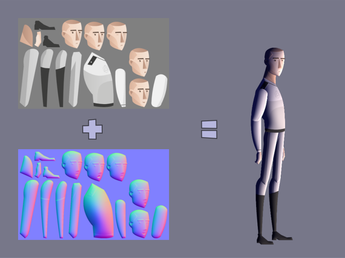 """Top left: Body parts of """"Leutnant"""", © 2014 Philipp Lauthner, Bottom left: normal map generated by Sprite DLight from a slightly modified version of the original sprite, Right: shader preview in Jonas' Spine Shader"""