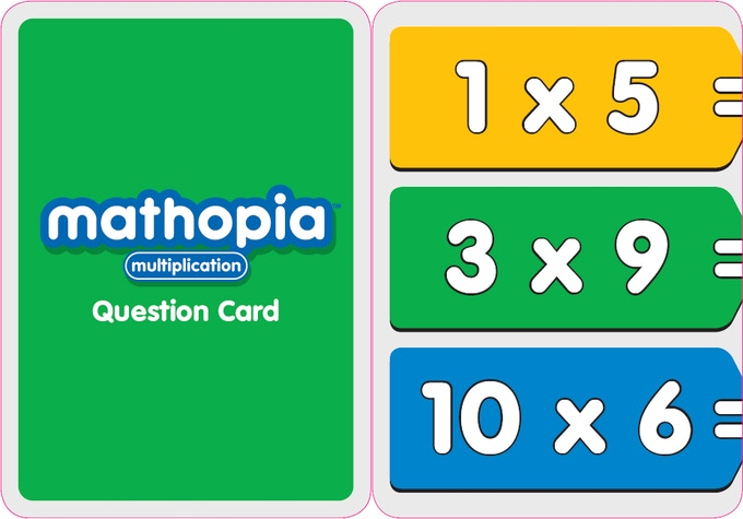 Question Card Back and Front